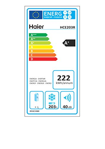Haier HCE203R
