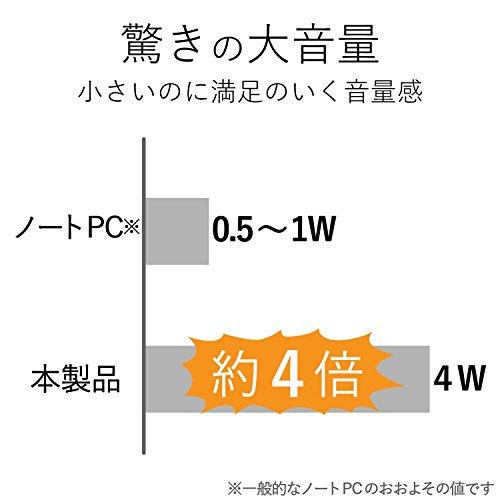 エレコムpcスピーカーUSB給電4WコンパクトブラックAmazon限定PKGMS-P08UECBK