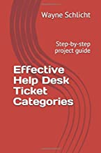 Effective Help Desk Ticket Categories: Step-by-step project guide