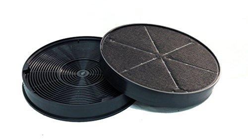 Aktivkohlefilter für Dunstabzugshauben - für Siemens & Bosch LZ55651, LZ55650, 748733 und 00748733-2 Stück (1 Paar)
