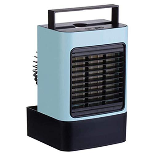Ventiladores enfriadores de aire ✅ Ventiladoronline.es