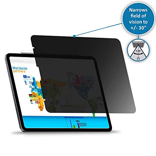 Tuxlke New iPad Pro 12.9 Privacy Screen Protector, Landscape Anti Spy Screen Protector [Compatible with Apple Pencil &Face ID][Anti-Glare ]-Not Tempered Glass 2020/2018
