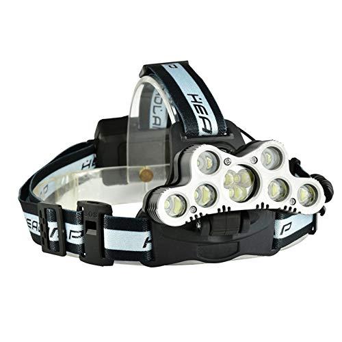 XIHAI Linterna Frontal Led Recargable de Alta Potencia 9000 Lumens con 6 Tipos de Luz Ideal para Camping Pesca Ciclismo Carrera Caza y Más Deportes