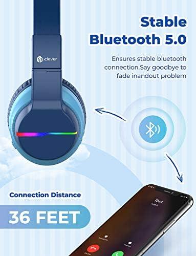 iClever BTH12 Wireless Kids Headphones