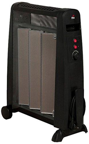 F.M. RM15 RADIADOR ELECTRICO MICA RM-15
