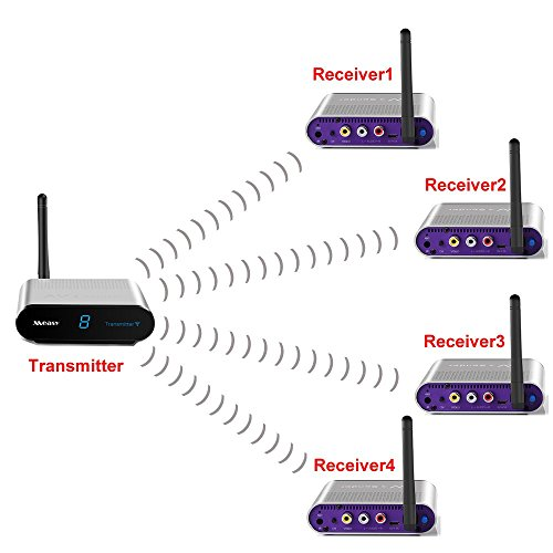 Affordable measy av540 AV Sender & IR Remote Extender Wireless Transmitter 400M 5.8ghz Wireless av S...
