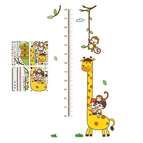 Lista de Gráficos de crecimiento , tabla con los diez mejores. 2