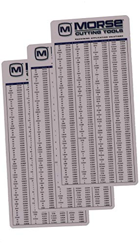 Morse Plastic Pocket Chart (3-Pack) – Machinist Reference for Decimal Equivalents, Recommended Drill Sizes for Taps, and Useful Formulas