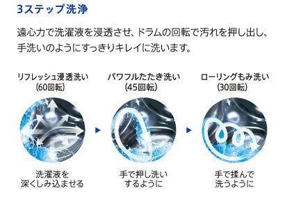 AQUA(アクア)『ドラム式全自動洗濯機(AQW-FV800E)』