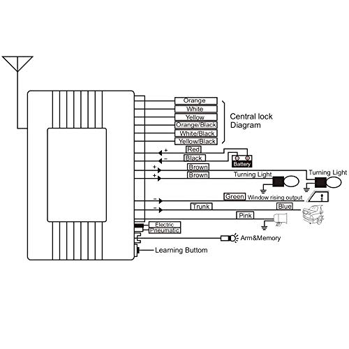 Eunavi Universal Car Vehicle Security Car Door Lock Keyless Entry System Remote Central Control Box Kit