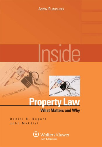 Inside Property Law: What Matters and Why