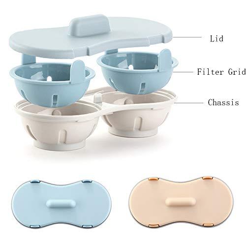 Riveryy Escalfadores De Huevos con Microondas Horno de Huevos Microondas 2 Tazas Cazador Furtivo de Huevos en Microondas Máquina para Hacer Huevos Escalfados en Microondas Copas Dobles Con Cubierta