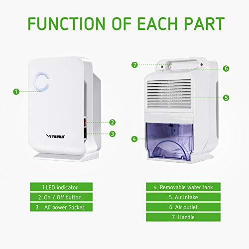 VIVOSUN Small Space Mini Dehumidifier