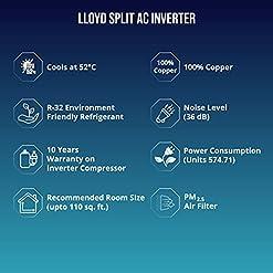Lloyd 1.0 Ton 5 Star Inverter Split AC