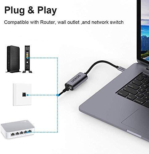 uoeos USB C zu Ethernet Adapter, USB C auf LAN Adapter, Type C zu Ethernet USB 3.1 RJ45 LAN Konverter, Kompatibel Huawei Mate 10 Pro/MacBook Pro 2018/2019/Galaxy S10 ChromeBook Pixel und weitere
