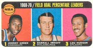 1970 Topps Regular (Basketball) card#3 nba fg% ldrs Green/Imhoff/Hudson of the - Undefined - Grade Good