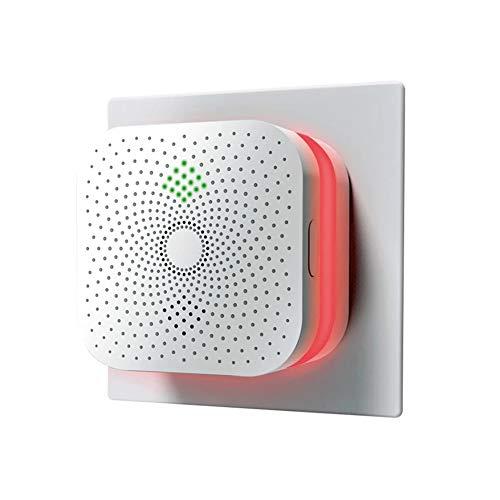 NCBH Alarma de monóxido de Carbono, Detector de monóxido de Carbono de Ahorro de energía Plug and Play, Alarma de luz y Sonido de 360 Grados para Uso en la Cocina
