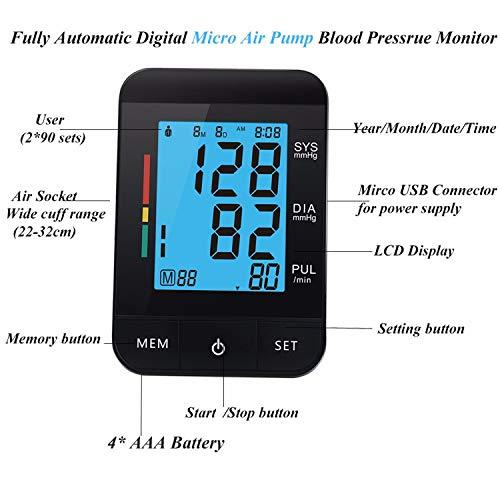 BABIFIS Monitor de presión Arterial de Brazo automático Esfingomanómetro Ultrafino Tonómetro Medidor de Cuidado de la Salud Esfigmomanómetro