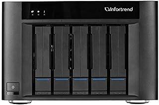 Infortrend EonStor GSe Pro 100 GSEP1050000D-8T 5-Bay 5X8TB Entry Commercial Desktop Storage for SMB