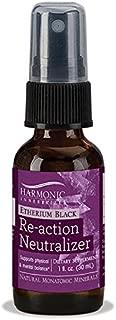 Etherium Black Homeopathic Spray 1oz