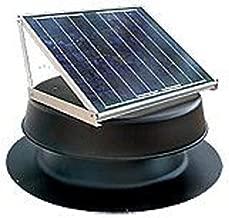 Solar Attic Fan - 36 Watts - 2500 sq ft - Black