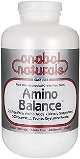AnabolNaturalsAminoBalance Powder,500grams