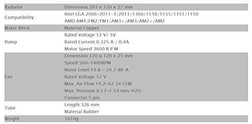 Build My PC, PC Builder, Thermaltake CL-W158-PL12SW-A