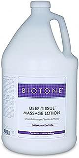 Biotone Deep Tissue Massage Lotion 1 gal. - Model 568006