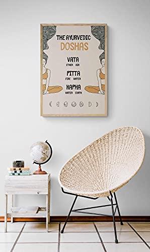 MG global 3 Doshas ayurvédicos imprimibles, póster de bienestar, decoración de pared de yoga, tranquila y tranquila casa mínima, regalo para amigos, familia, arte de pared sin marco