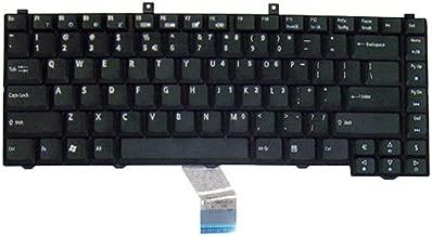 Acer Aspire 1400/1600/3000/5000 Keyboard