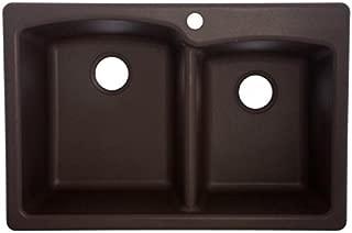 Best overstock kitchen sinks Reviews