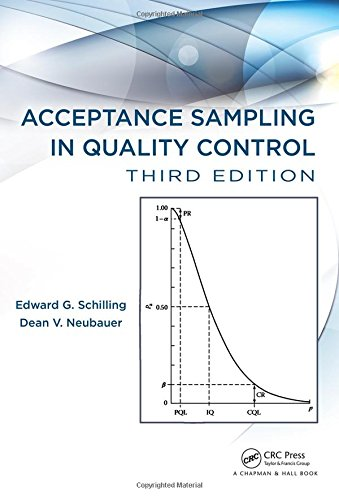 Acceptance Sampling in Quality Control (Statistics: Textbooks and Monographs)