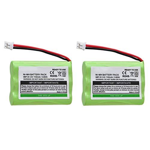 THENAGD 1100mah Mbp33 BateríAs Ni-Mh, para Motorola Monitor Mbp33s Mbp33pu Mbp36 Mbp36pu...