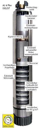 TIP 30086 AJ 4 Plus 100/57 – Bomba de Pozo [Importado de Alemania]