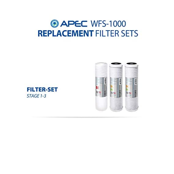 Apec wfs-1000 super capacity premium quality 3 stage under-sink water filter system 6 high quality, designed, engineered and assembled in the usa; system built with us made super capacity filters for long lasting dependable filtration guaranteed to remove chemicals (i. E. Chlorine), taste and odors. Not designed for tds removal premium long-lasting filters used to treat tap water, well water. Provide unlimited refreshing water