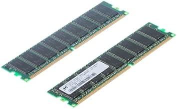Cisco ASA5520-MEM-2GB= (2X 1GB) Memory for Cisco ASA 5520