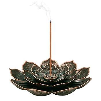 Best incense holder Reviews