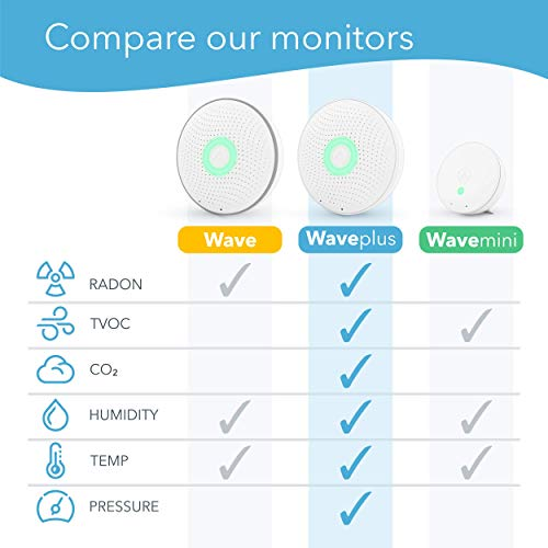 Green Power: The Best Smart Air Quality Monitor 9