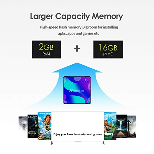 Turewell Android 10.0 TV-Box, 2 GB RAM 16 GB ROM RK3318 Quad-Core 64 bit Cortex-A53 Support 2.4/5.0 GHz Dual-Band WLAN BT4.0 3D 4K 1080P H.265 10/100M Ethernet HDMI 2.0 S Smart TV-Box