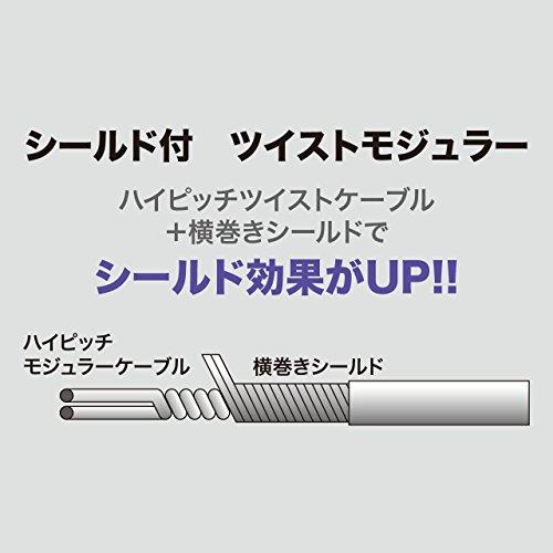 サンワサプライモジュラーケーブル(シールド・ツイスト・アイボリー・0.2m)TEL-ST-02N2