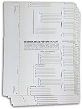 TreeSeek 15 Generation Pedigree Chart | 5 Pack | Blank Genealogy Forms for Family History and Ancestry Work