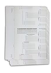 useful stuff for genealogists bespoke genealogy