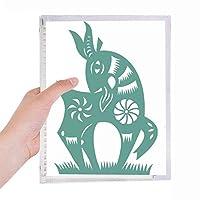 中国の十二宮動物のヒツジ年 硬質プラスチックルーズリーフノートノート