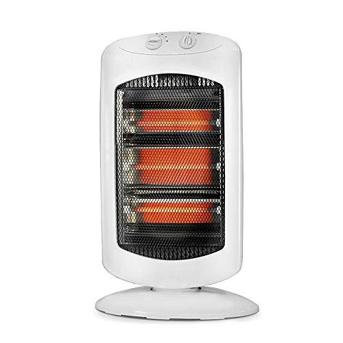 NPZ * Calentador, Retardante Llama, Anti-escaldado