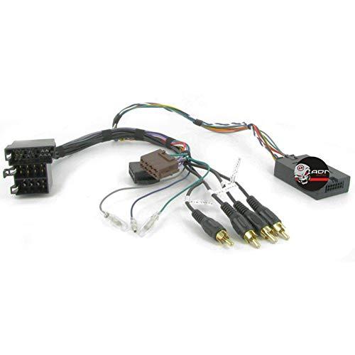 Interface Commande au volant AD3Alpine compatible avec Audi