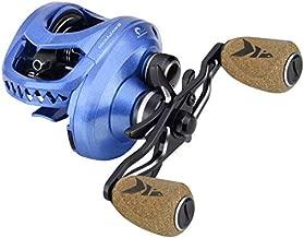 KastKing MegaJaws Baitcasting Reel,6.5:1 Gear Ratio,Left Handed Fishing Reel,Pelagic Blue