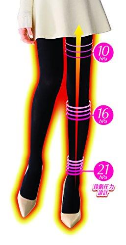 『スリムウォーク 美脚タイツ あったか満足 ブラック S~Mサイズ(SLIM WALK,tights,SM)』の1枚目の画像