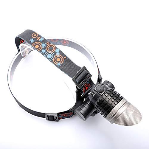 Recargable Linterna Frontal, Faros LED (1000LM) Foco Ajustable Linterna de luz de...