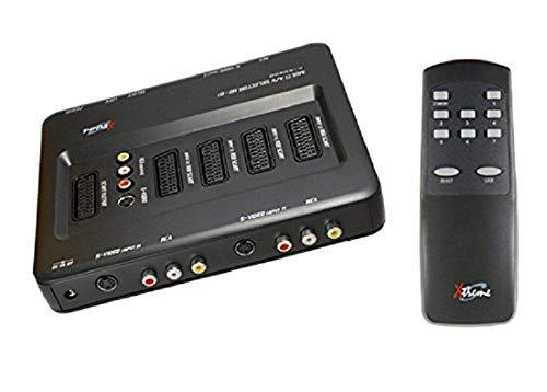 Pannelli di distribuzione audio-video