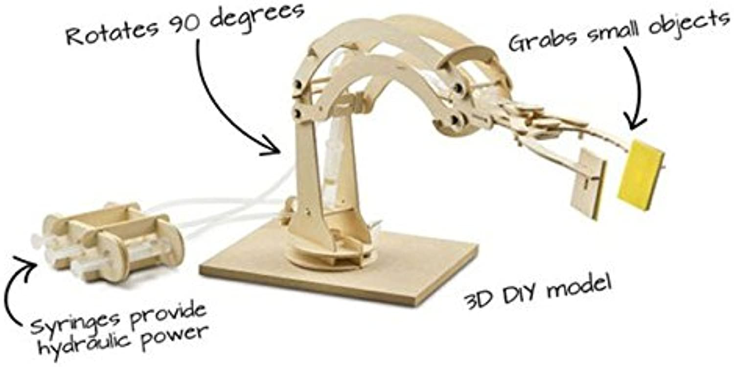 Hydraulic Robotic Arm by D. I. Wise Collection